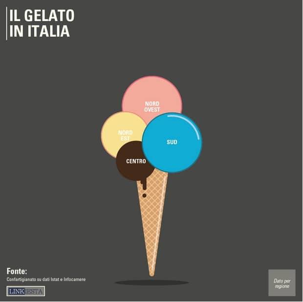 infografica-il-gelato