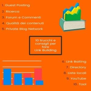 infografica-seo-roma
