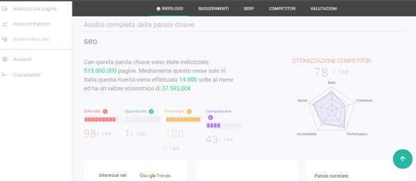 SEO Tester Online keyword explorer