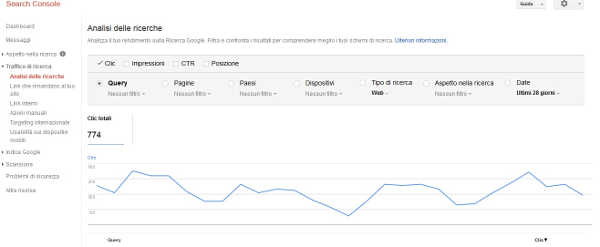 Analisi ricerche Search Console