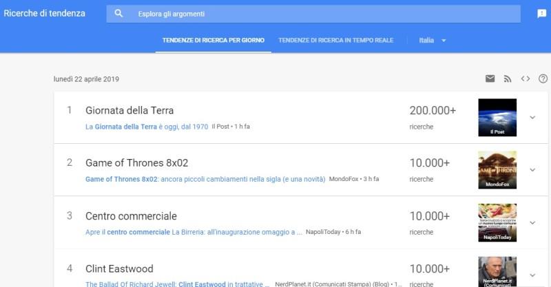 Google Trends - Analisi delle tendenze