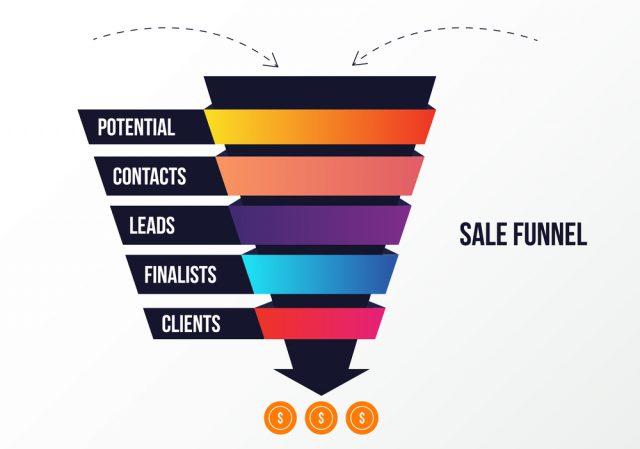 acquisire clienti con marketing automation